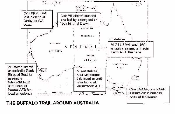 The Buffalo Trail